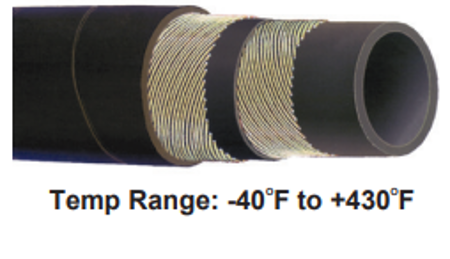 Picture for category Steam Hose