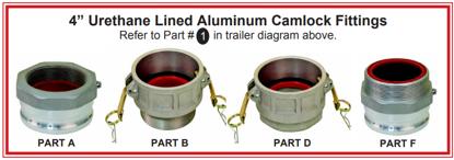 "4"" Urethane Lined Aluminum Camlock Fittings"